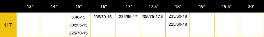 tabela primene lanaca po dimenzijama pneumatika